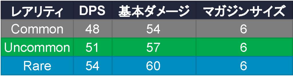 f:id:takachan8080:20180125204415j:plain