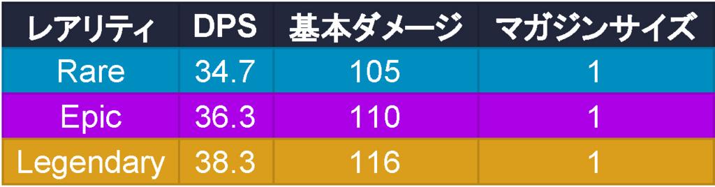 f:id:takachan8080:20180125204815j:plain