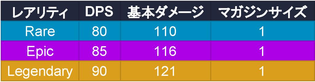 f:id:takachan8080:20180125204841j:plain