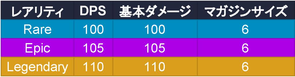 f:id:takachan8080:20180125204850j:plain
