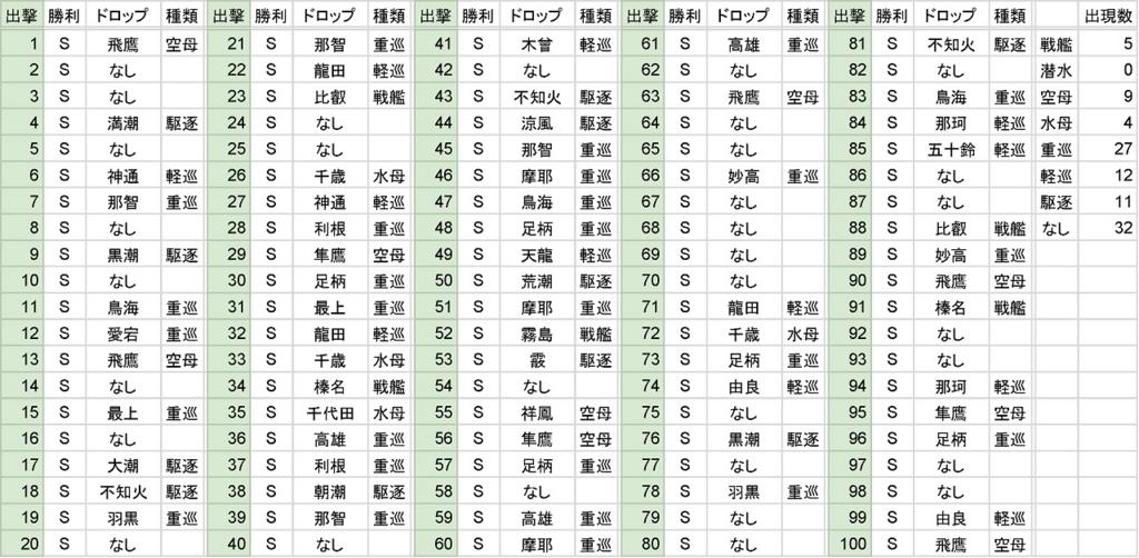 f:id:takachan8080:20180522171046j:plain