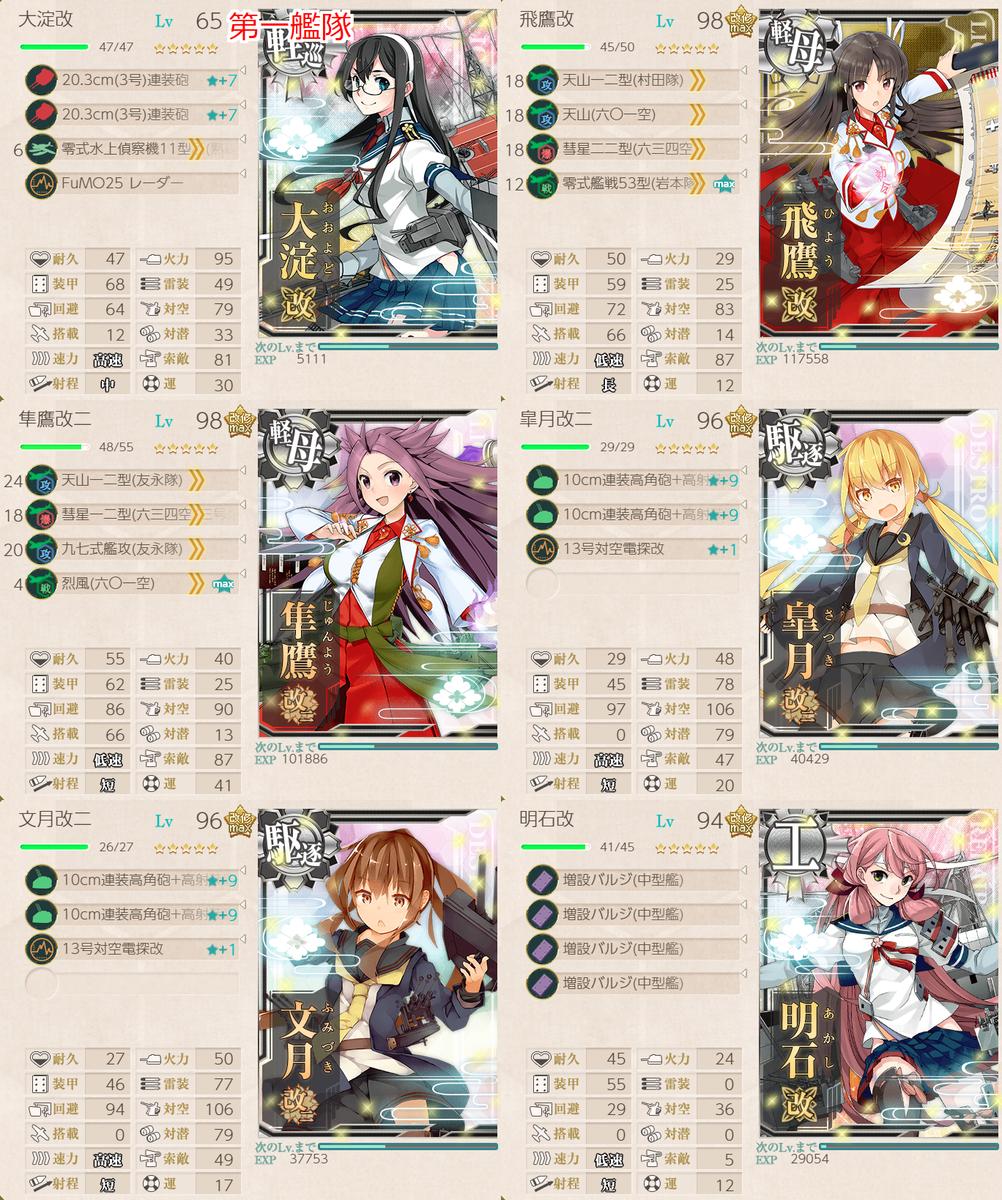 f:id:takachan8080:20190423024214p:plain