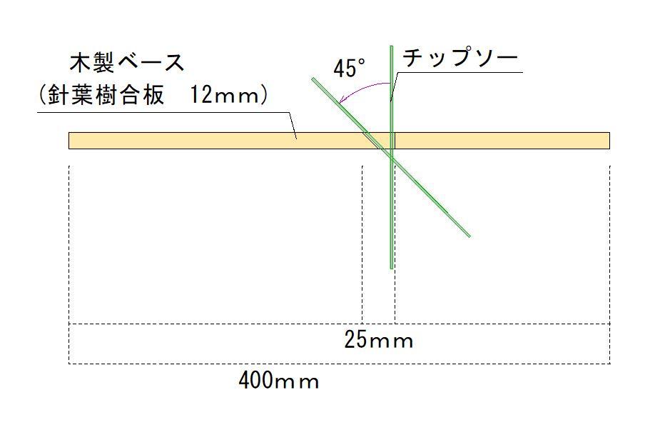 f:id:takachiro:20191115215517j:plain