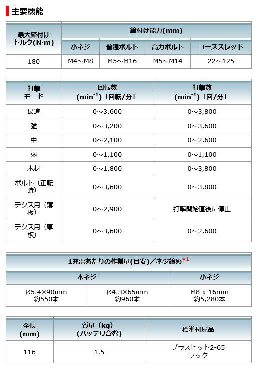 f:id:takachiro:20191210014125j:plain