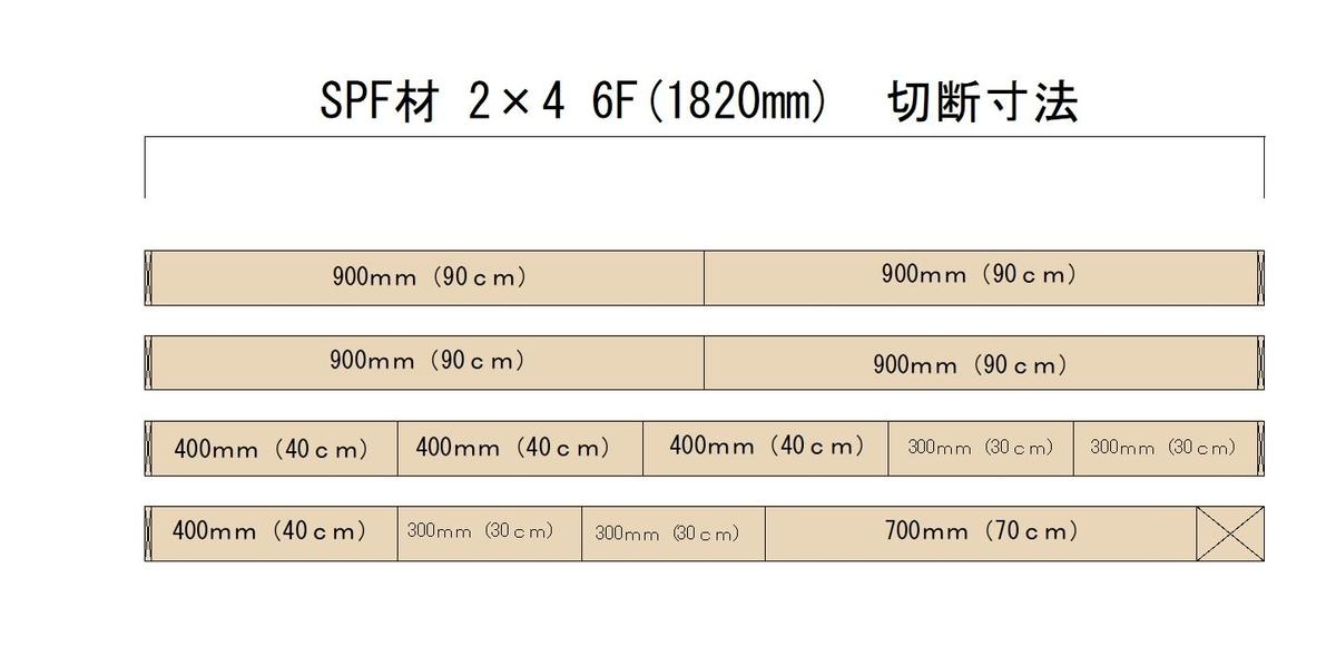f:id:takachiro:20200423160630j:plain
