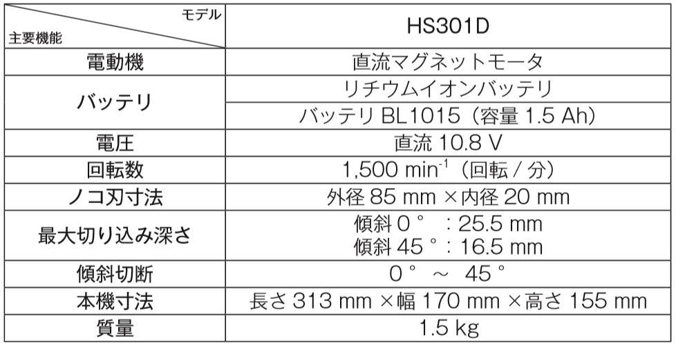 f:id:takachiro:20200619152729j:plain