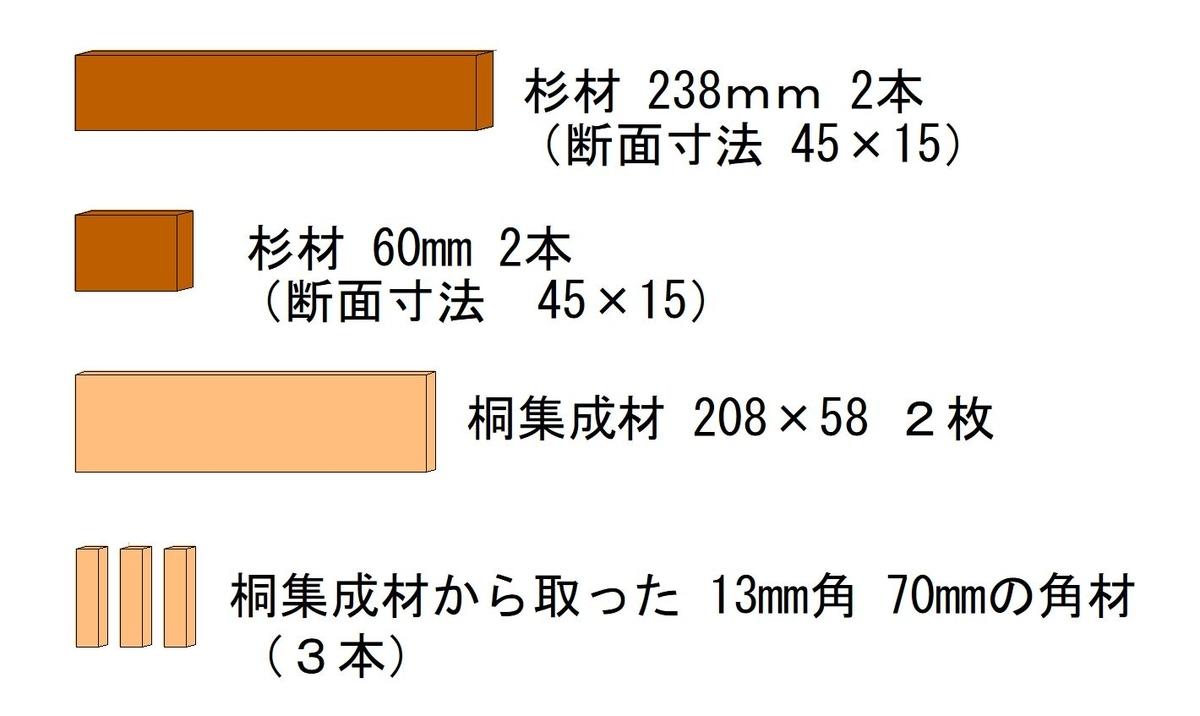 f:id:takachiro:20210220065226j:plain