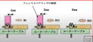 f:id:takachiro:20210511142655j:plain