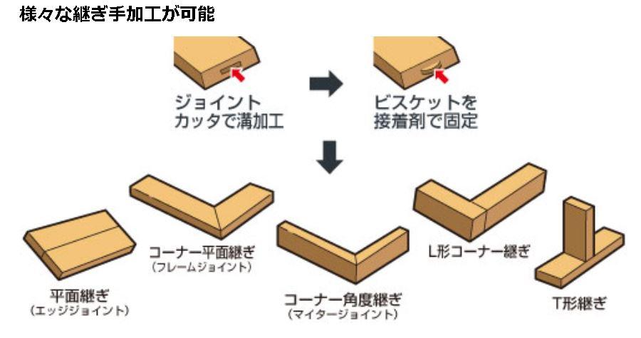f:id:takachiro:20210629145839j:plain