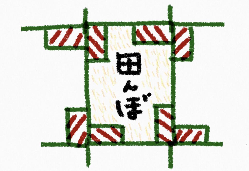 f:id:takada128:20170927222308p:plain