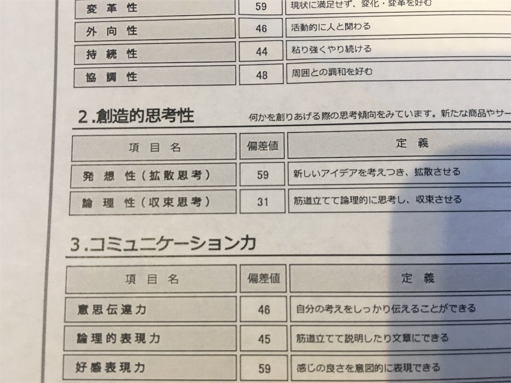 f:id:takafumidoi:20180117163624j:image