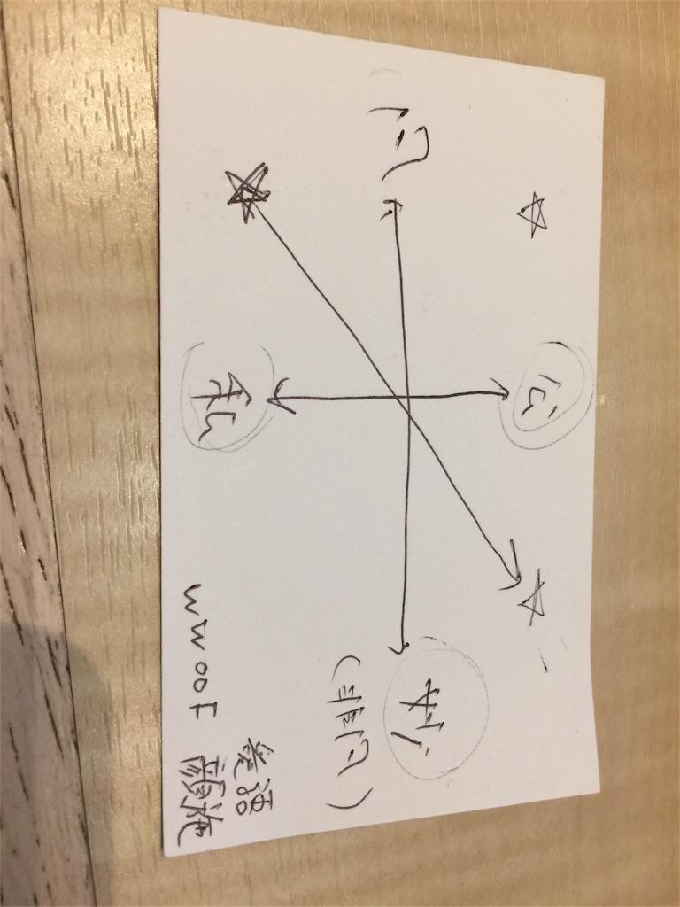 f:id:takafumiharada0507:20180301175235j:plain