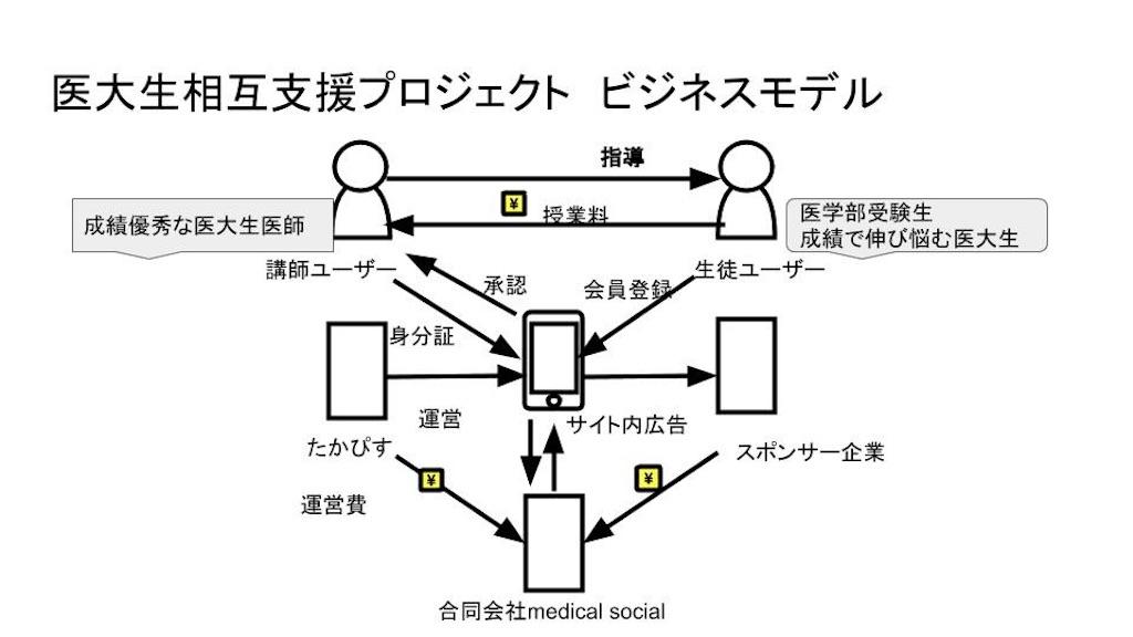 f:id:takafumiharada0507:20180504084516j:plain