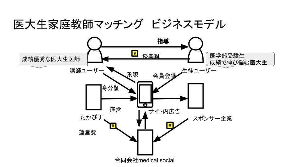 f:id:takafumiharada0507:20180504230126j:plain
