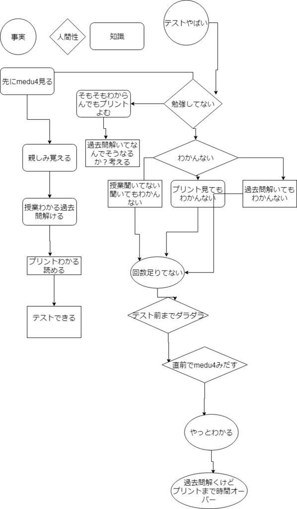 f:id:takafumiharada0507:20180519005133p:plain