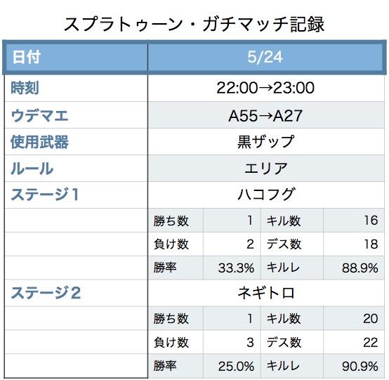 f:id:takafumitensai:20170529201831j:plain