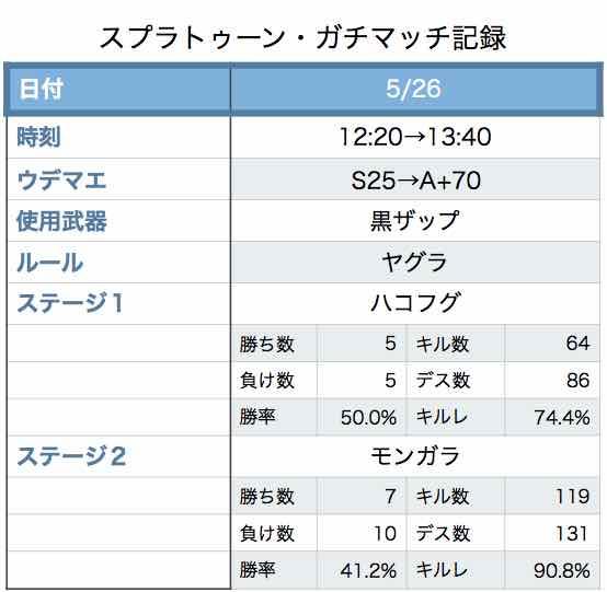f:id:takafumitensai:20170529214215j:plain