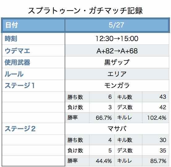 f:id:takafumitensai:20170529220830j:plain