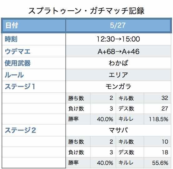 f:id:takafumitensai:20170529221424j:plain