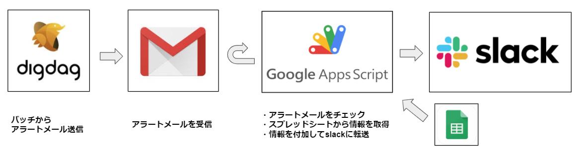 f:id:takagi_mutsuo:20201009114917p:plain