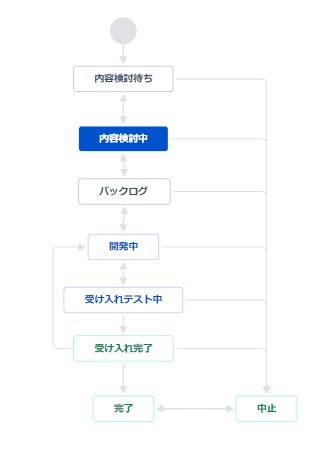 f:id:takagi_mutsuo:20210531190826p:plain