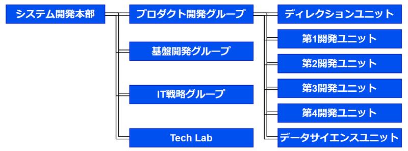 f:id:takagi_mutsuo:20210602162313p:plain