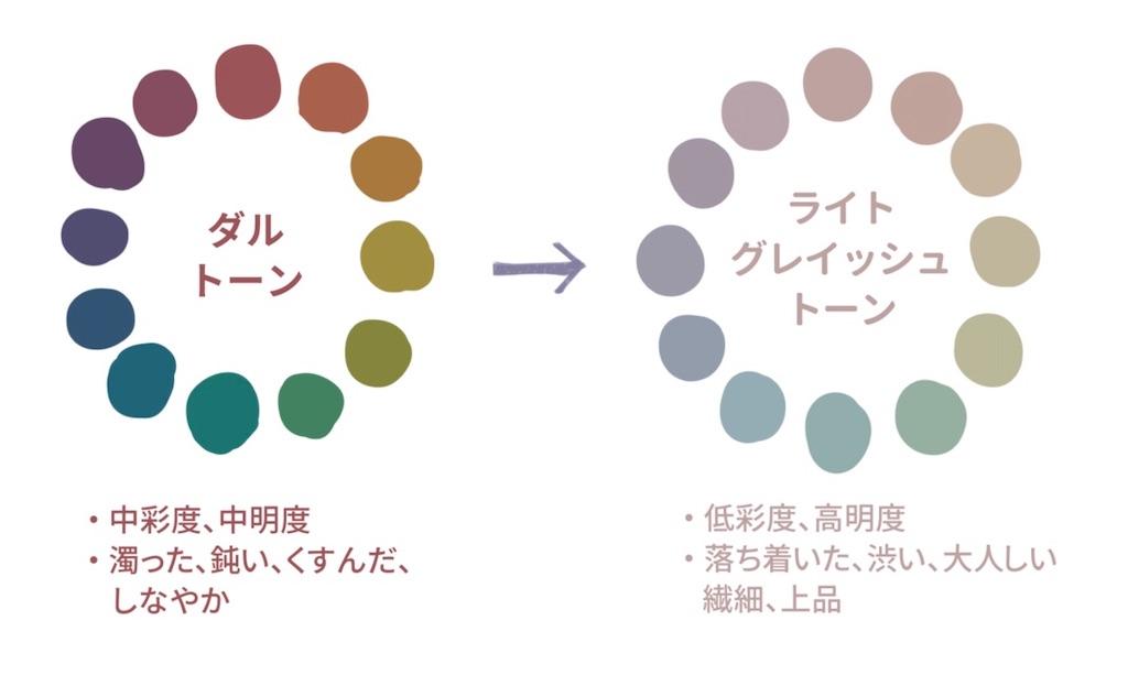 f:id:takagi_rakuji:20210509231346j:image