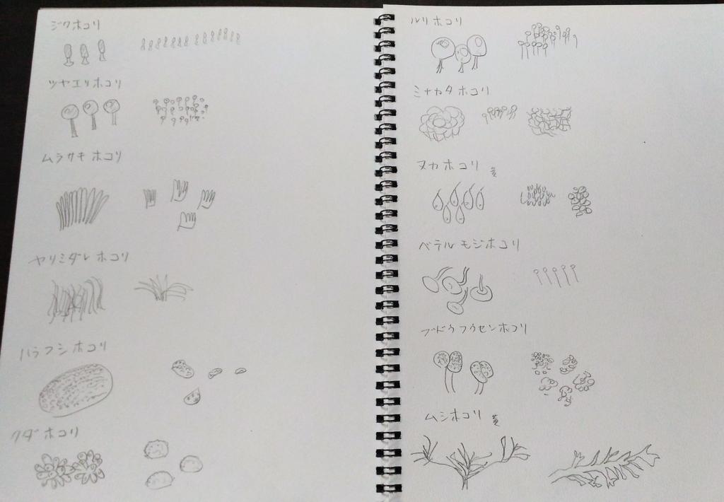 f:id:takagusu:20170311184524j:plain