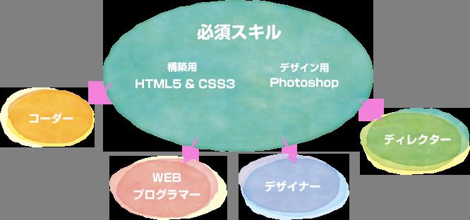 f:id:takahai:20180712172141p:plain