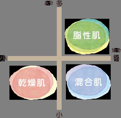 f:id:takahai:20180814182559p:plain