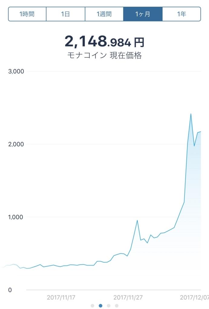 f:id:takahakokun1011:20171207223126j:plain