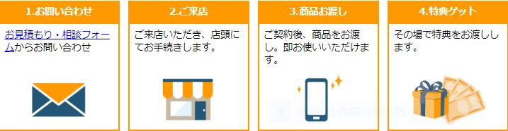 f:id:takaharayuuki7:20180902174405p:plain