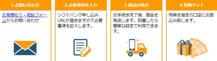 f:id:takaharayuuki7:20180902174430p:plain