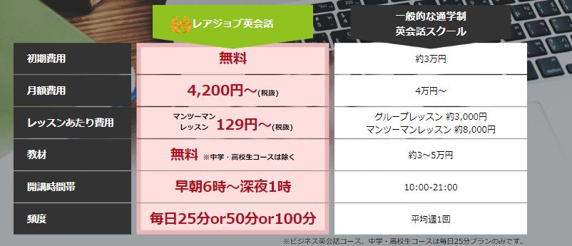 f:id:takaharayuuki7:20181115125640p:plain