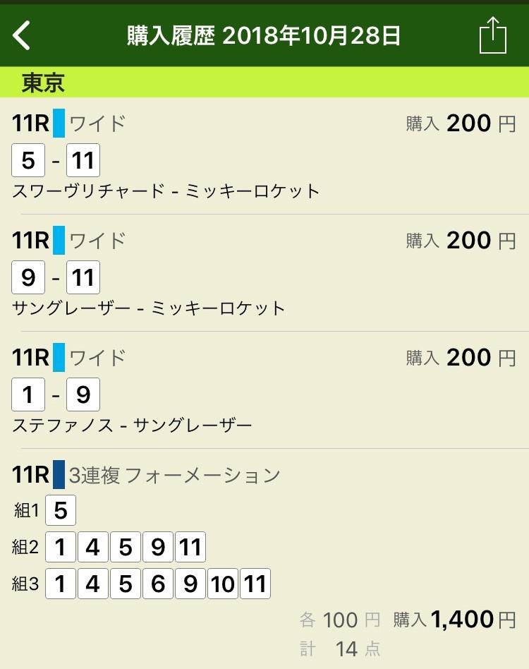 f:id:takaharayuuki7:20181212161451j:plain