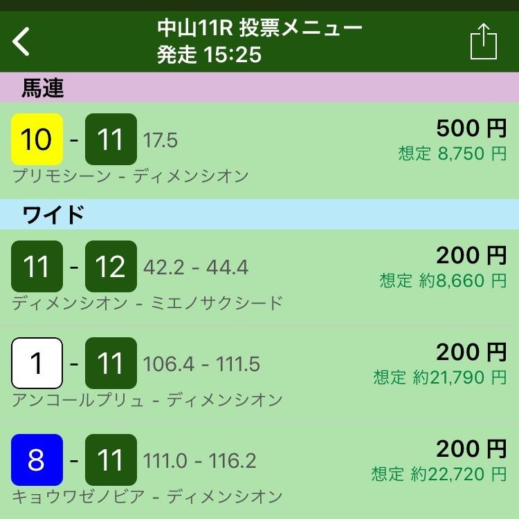 f:id:takaharayuuki7:20181216165255j:plain