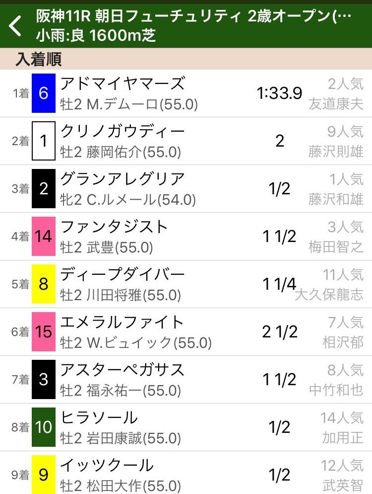 f:id:takaharayuuki7:20181216172014j:plain