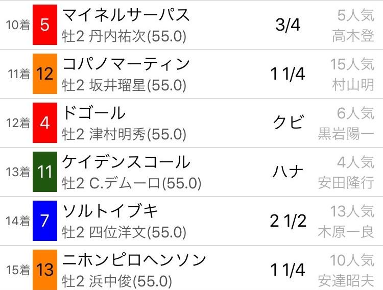 f:id:takaharayuuki7:20181216172019j:plain