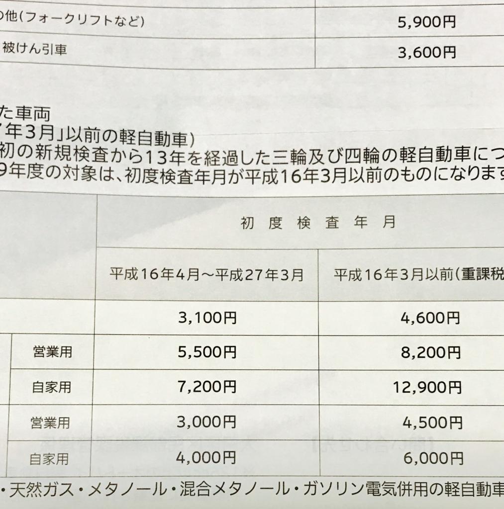 f:id:takahashi-ironworks:20170513044415j:plain