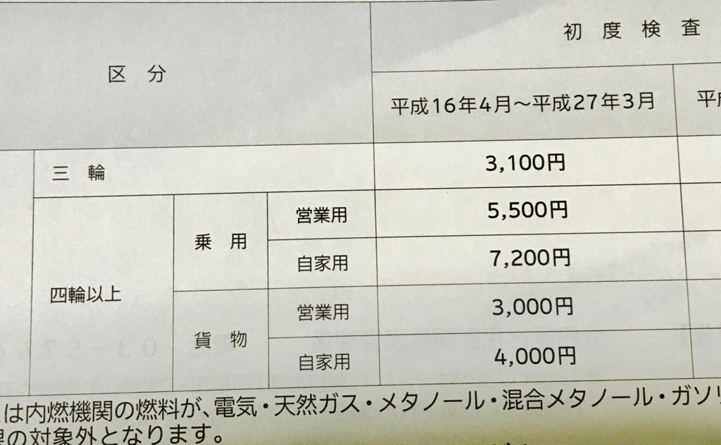 f:id:takahashi-ironworks:20170513044500j:plain