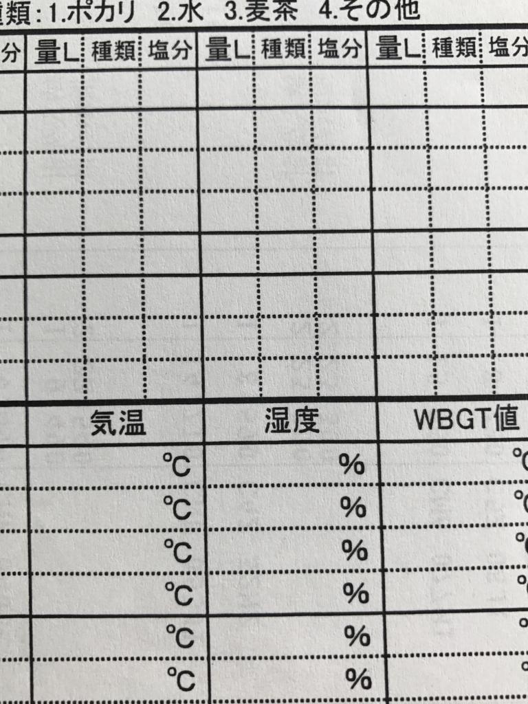 f:id:takahashi-ironworks:20170718071653j:plain