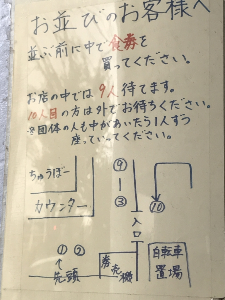 f:id:takahashi-ironworks:20170913013427j:plain