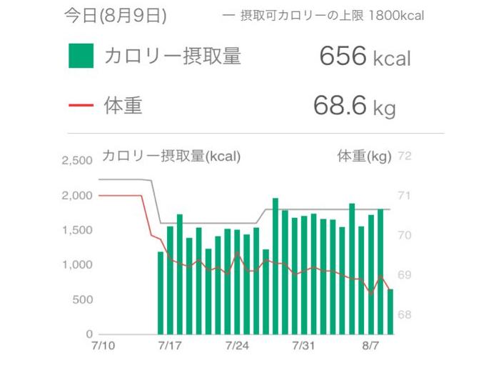 f:id:takahashi2:20170809141600p:plain