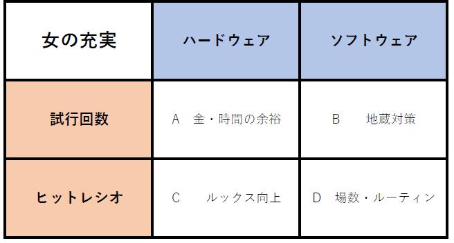 f:id:takahashi2:20171126152357p:plain