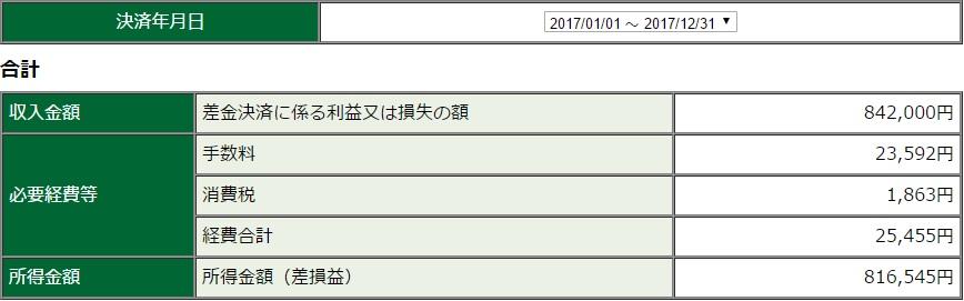 f:id:takahashi7p:20170609212249j:plain