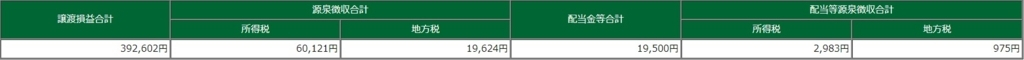 f:id:takahashi7p:20171211234600j:plain