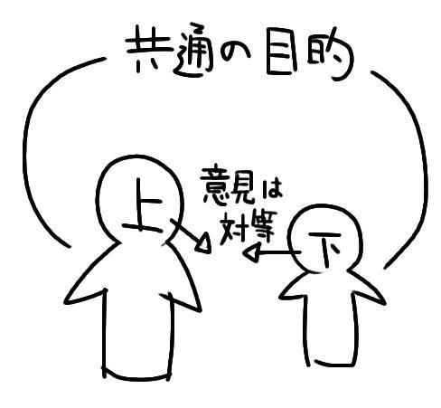 f:id:takahashi_blog:20160609150753j:plain
