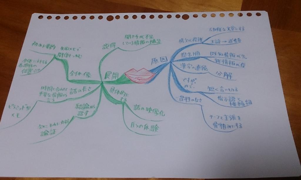 f:id:takahashi_blog:20160903165752j:plain