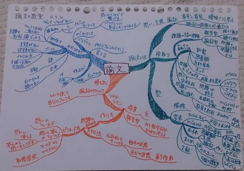 f:id:takahashi_blog:20160911184558j:plain