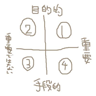 f:id:takahashi_blog:20180119000440j:plain